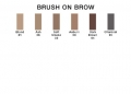 Brow Ink Chart